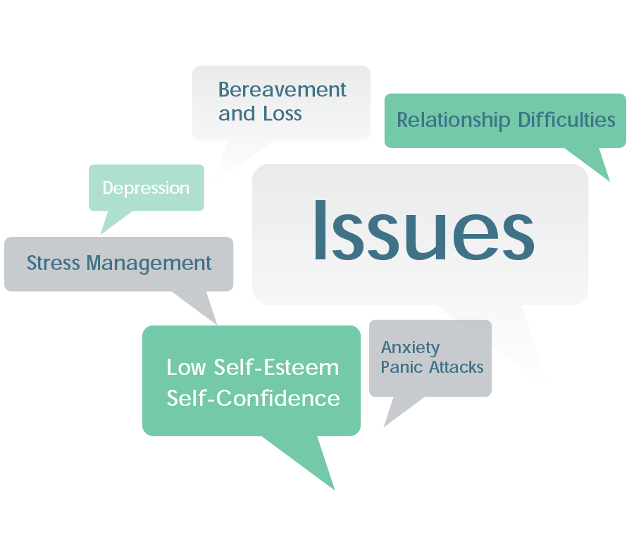 Counselling | Anne Butler | Dublin | Anxiety | Panic Attacks | Depression | Bereavement and Loss | Relationship Difficulties | Stress management | Low Self-Esteem | Self-Confidence